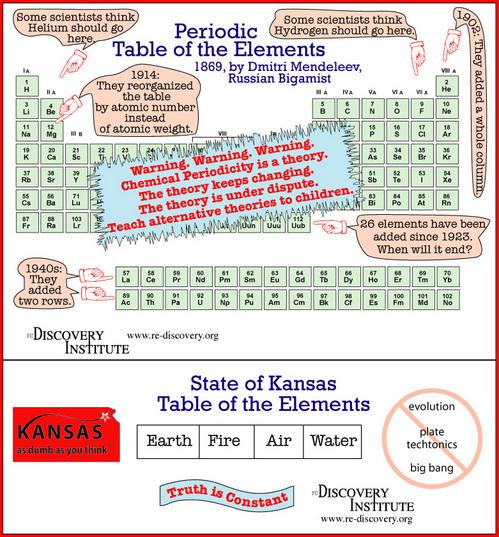 TableOfTheElements.jpg